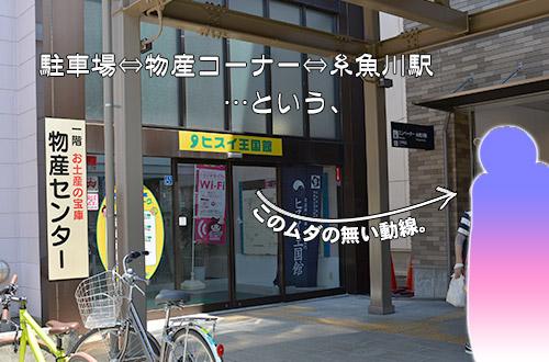 ヒスイ王国館~駅までの距離感