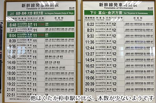 飯山駅の時刻表