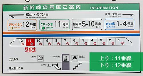 飯山駅の号車案内看板