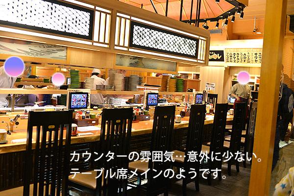 もりもり寿し 金沢駅前店 カウンター雰囲気